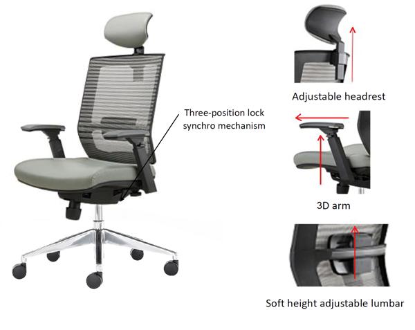 Cấu tạo của ghế lưới ergonomic